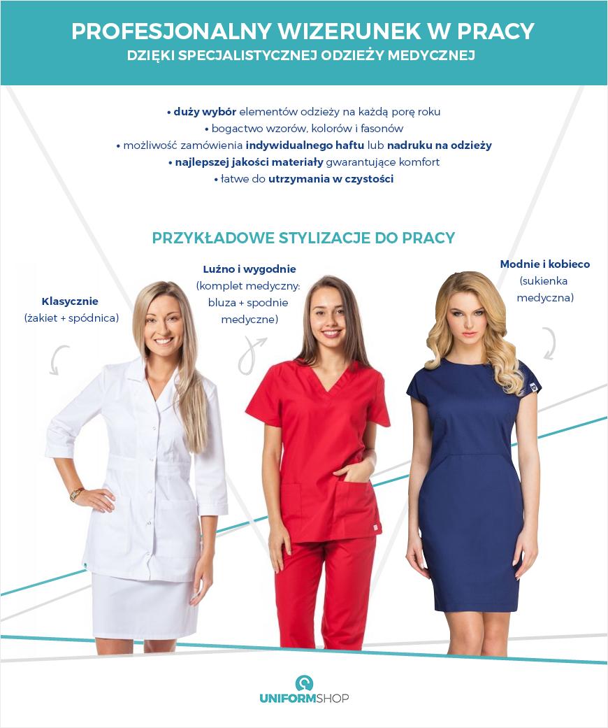 Działalność gospodarcza pielęgniarki - wizerunek w pracy