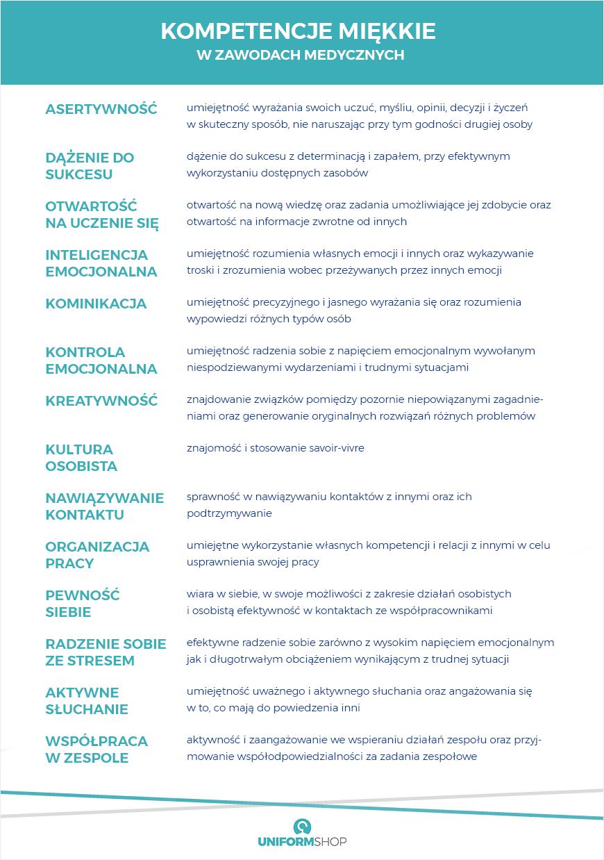 Kompetencje miękkie w zawodach medycznych