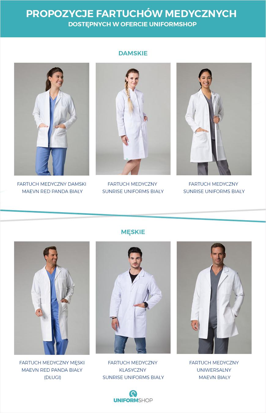 Propozycje fartuchów medycznych