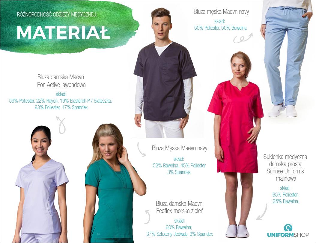 Różnorodność odzieży medycznej - materiał