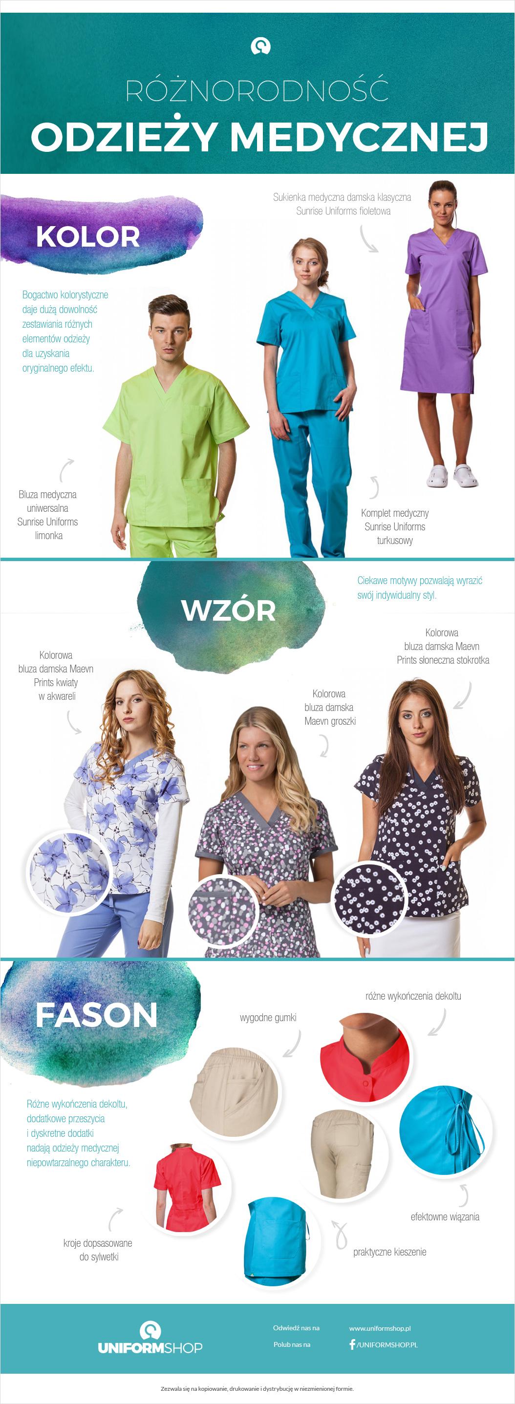 Różnorodność odzieży medycznej