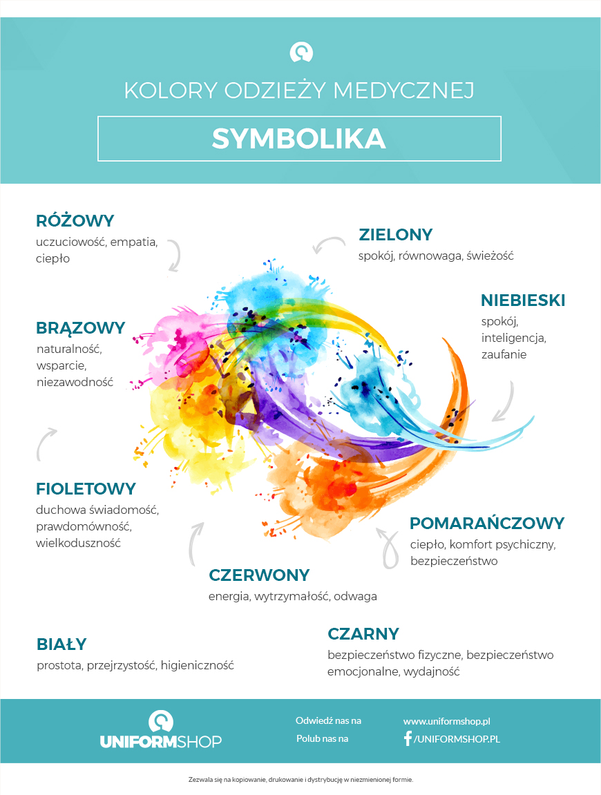 Symbolika kolorów odzieży medycznej
