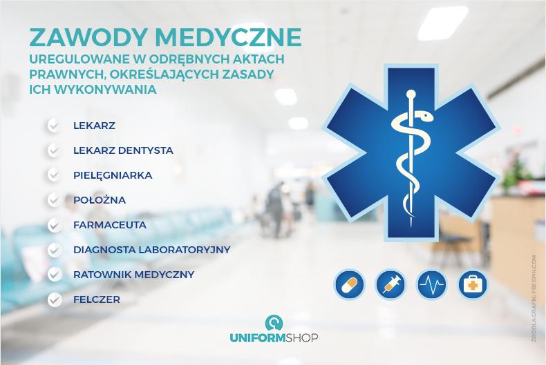 Zawody medyczne